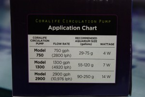 Coralife CP Powerheads Application Chart