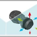 Koralia Evolution Magnet Suction Cup Support