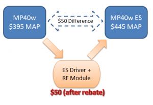 EcoSmart Rebate Offer