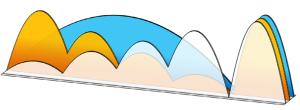 EcoSmart Tidal Swell Mode