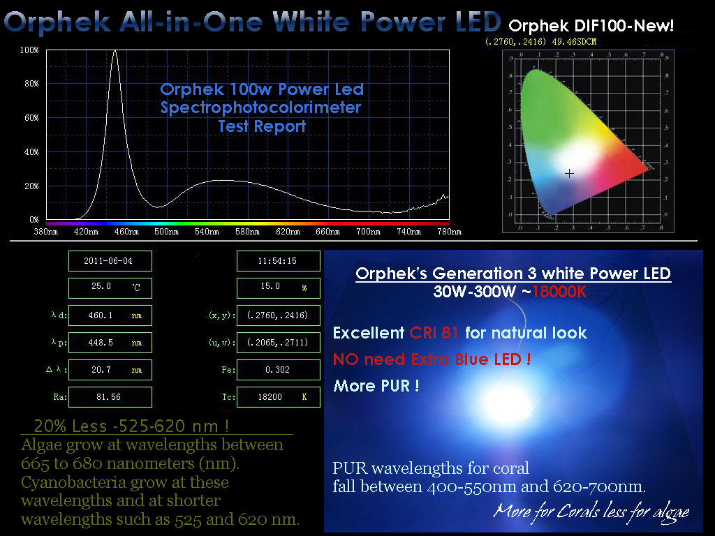 Orphek DIF-100 18K Spectral Graph