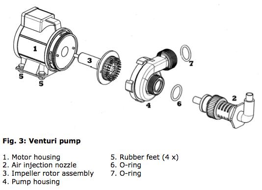 Aqua Medic aCone Pump Assembly