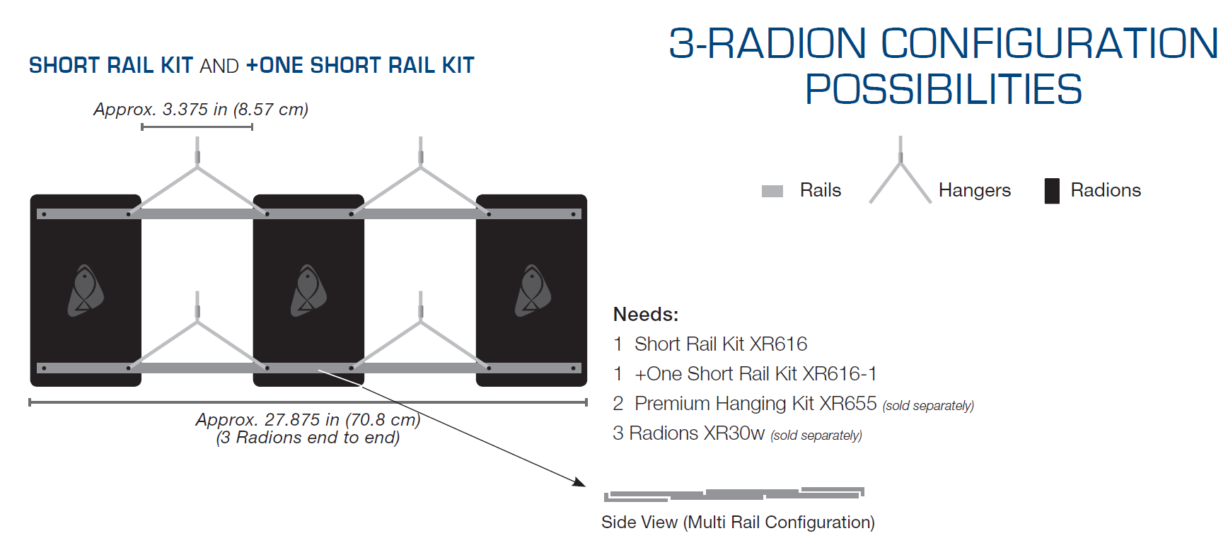 Radion Rail Kit Configuration