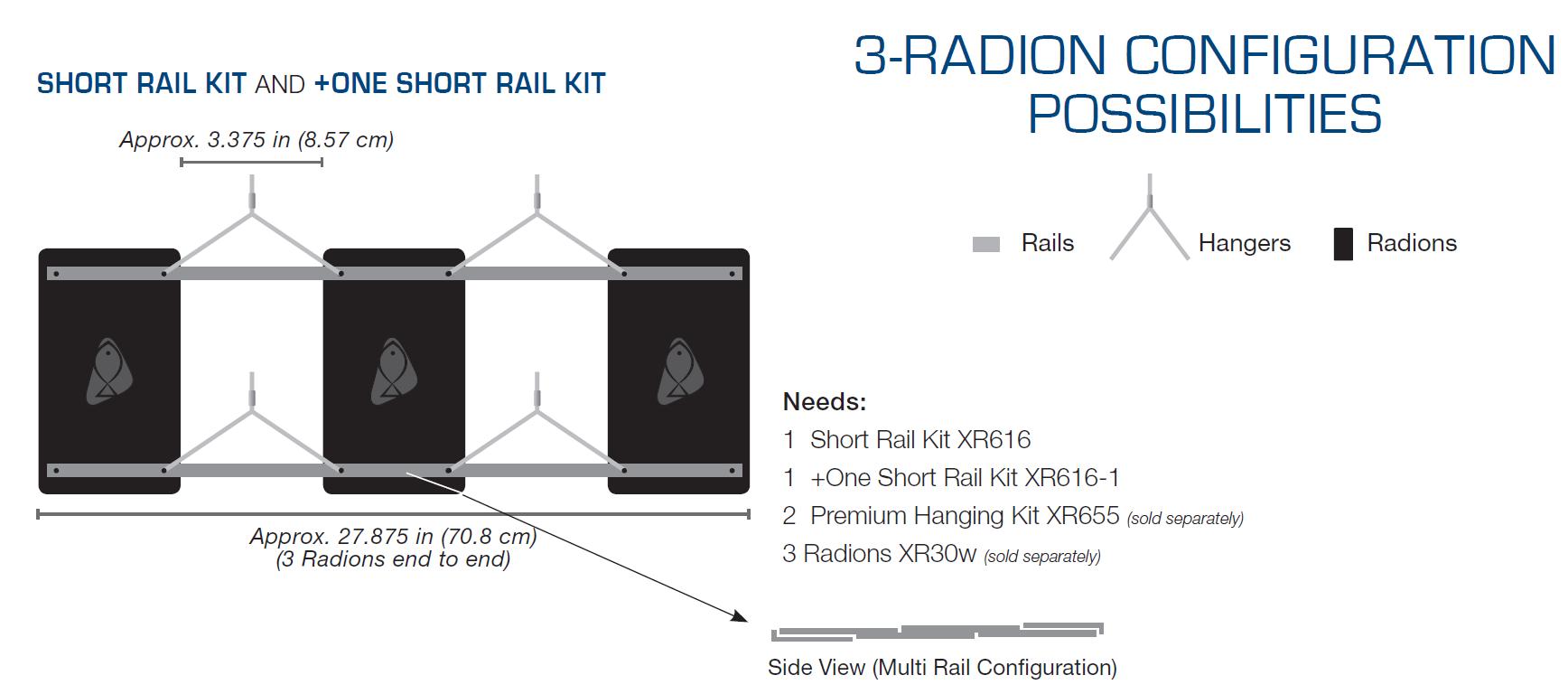 Radion Rail Kit Configuration