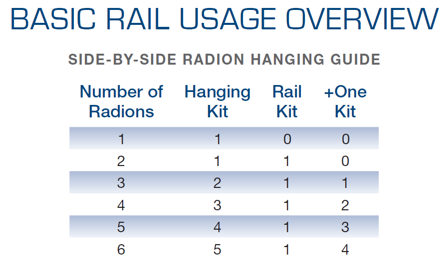 Radion Rail Kit Overview