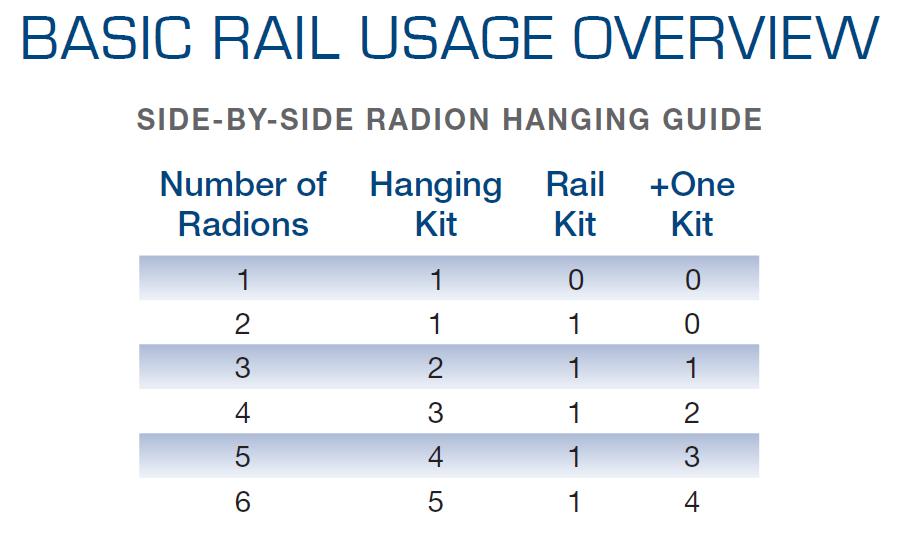 Radion Rail Kit Overview