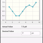 GHL Profilux App pH