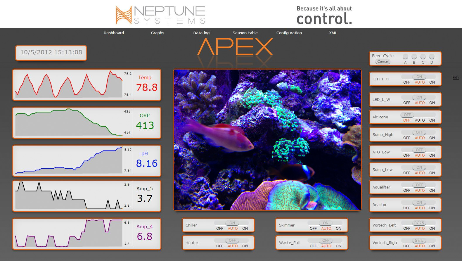 Neptune Systems Apex Dashboard