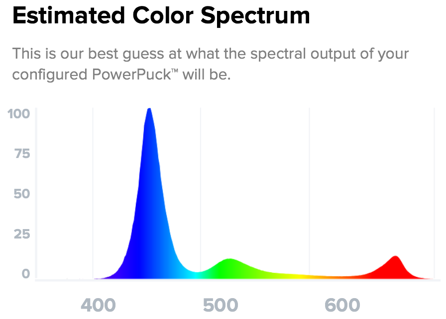 AI PowerPuck Color Configurator Spectrum