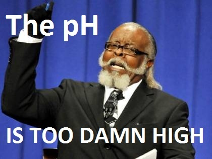 pH is Too High