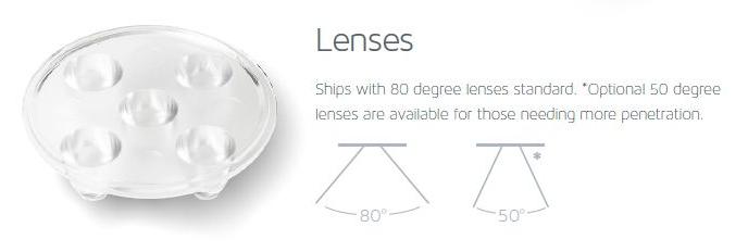 AquaIllumination Hydra Lens