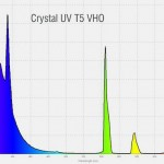 Pacific Sun Crystal UV T5 VHO