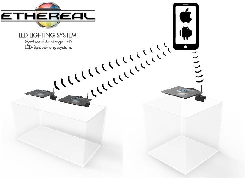 Maxspect Ethereal LED Wireless