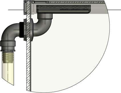 H2Overflow Detail