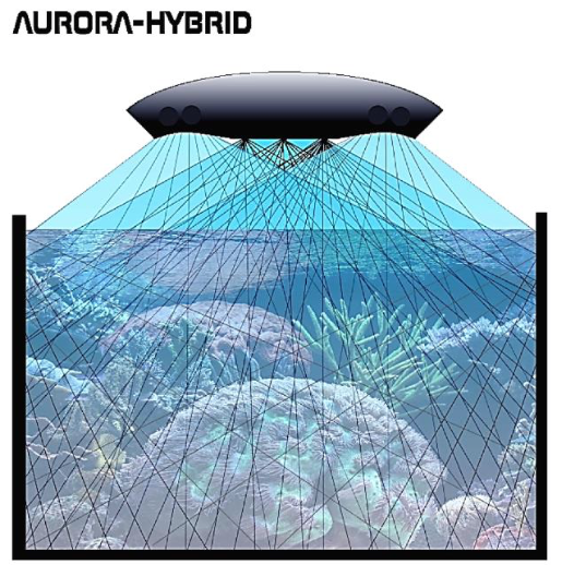 Giesemann Aurora Hybrid Light