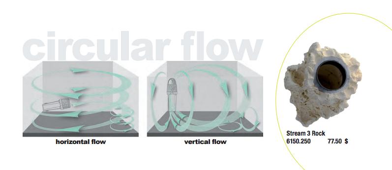 Stream-3-Flow-patterns