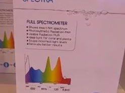 seneye spectera